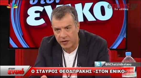 ΘΕΟΔΩΡΑΚΗΣ-ΕΝΙΚΟΣ