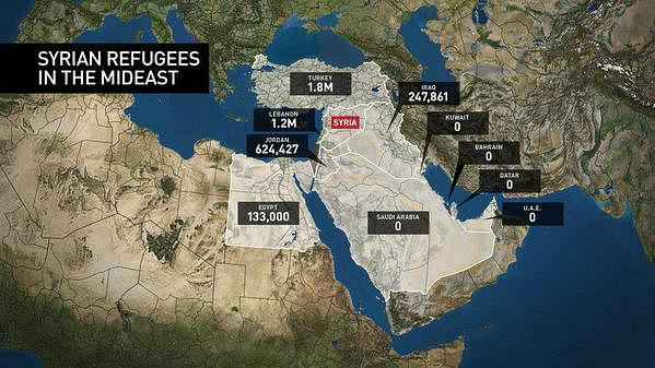 syrian-refugees-middle-east