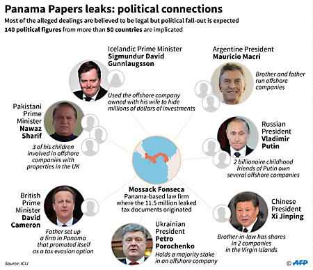 panama_papers_countries