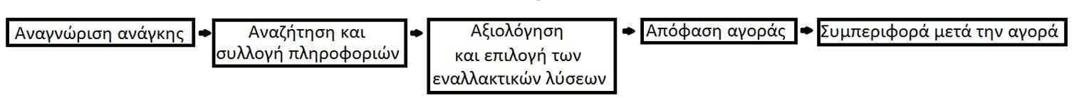 grafima_behav