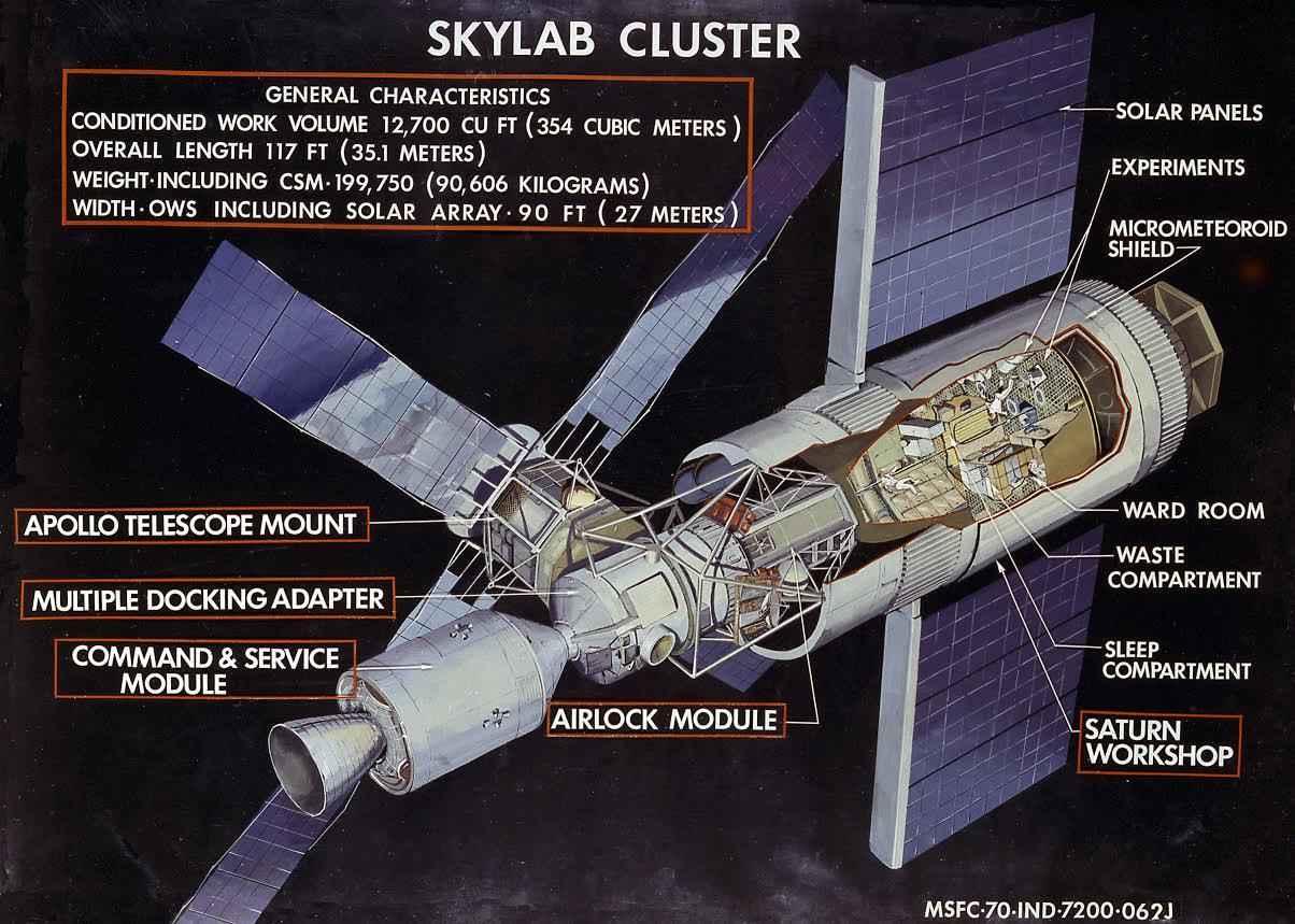 Skylab Cluster Cofiguration. (MIX FILE) (REF# MSFC-70-IND-7200-062J)